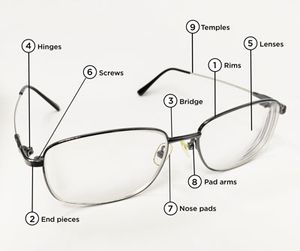 Diagram of nine parts of eyeglasses