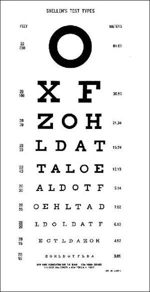 Eye Chart American Academy Of Ophthalmology