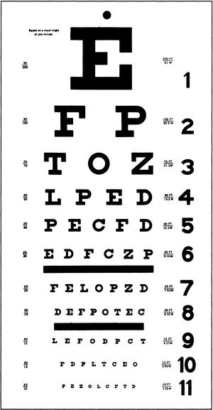 Snellen Chart American Academy Of Ophthalmology
