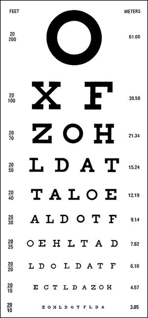 Snellen Chart - American Academy of Ophthalmology
