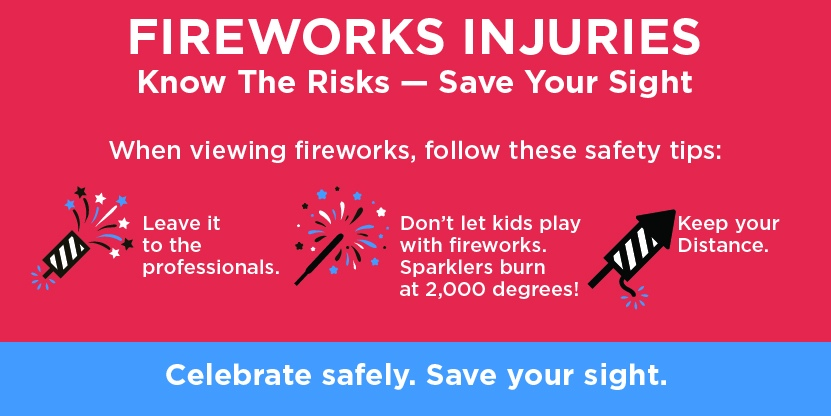 Three fireworks safety tips: leave it to the professionals; be careful with sparklers that can burn at 2000 degrees; and keep a safe distance from any fireworks, no matter who is setting them off.