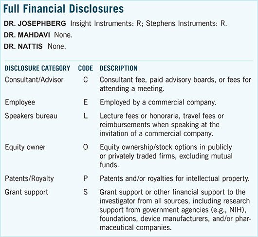 October 2015 Morning Rounds Full Financial Disclosures