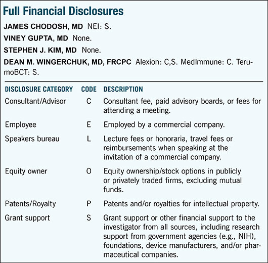 October 2015 News in Review Full Financial Disclosures