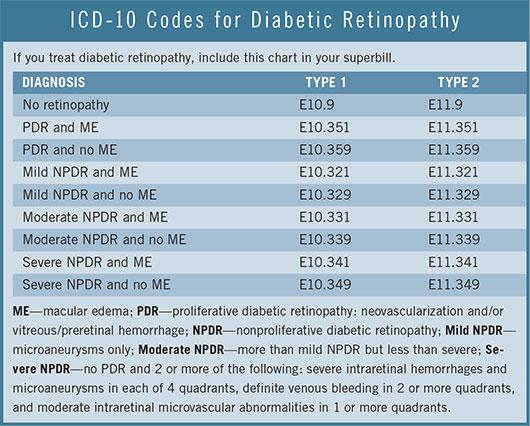 código stye icd 10 para diabetes