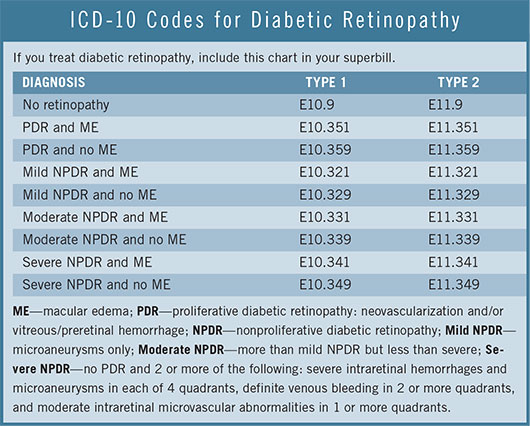 Figure 9 5 Exle Of Incorrect Code From Cms 2016 Addendum B Gov Hospitaloutpatientpps