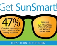 Thumbnail of infographic that shows how many people protect their eyes from damaging UV rays