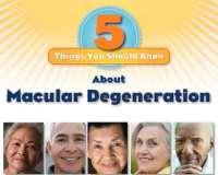 Infographic reveals five things seniors should know about macular degeneration