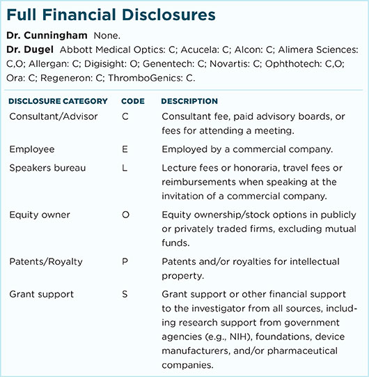 February 2016 Clinical Update Retina Full Financial Disclosures