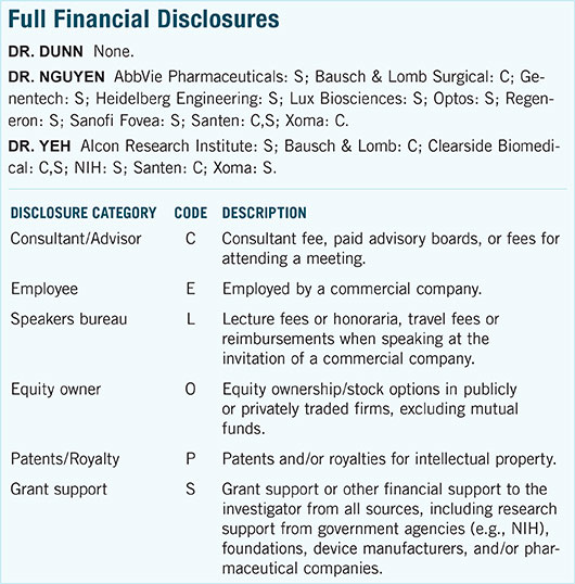 September 2015 Clinical Update Comprehensive Full Financial Disclosures