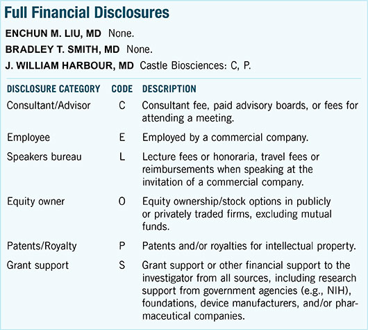 August 2015 Morning Rounds Full Financial Disclosures