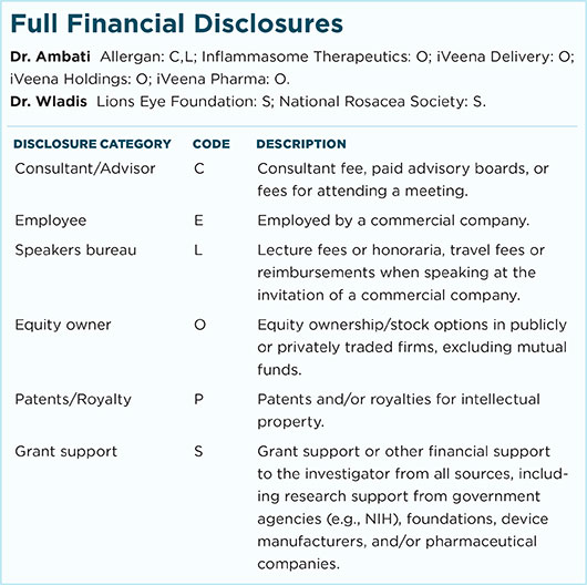 March 2016 News in Review Full Financial Disclosures