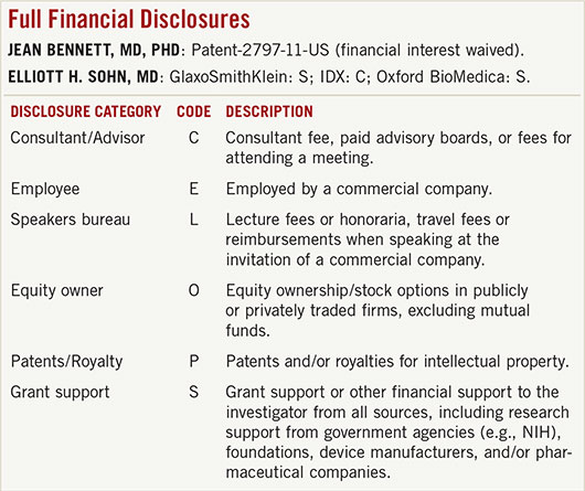 July 2015 Clinical Update Comprehensive Financial Disclosures