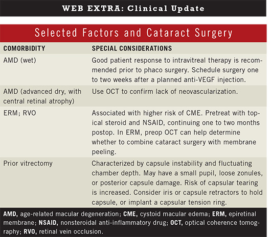 July 2014 Clinical Update Cataract Web Extra
