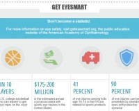 Thumbnail of infographicthat shows which sports cause eye injuries and ways to protect the eyes