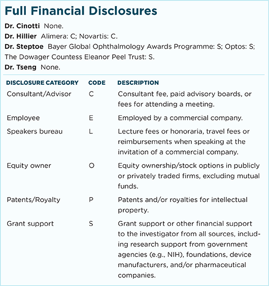 September 2017 News in Review Full Financial Disclosures