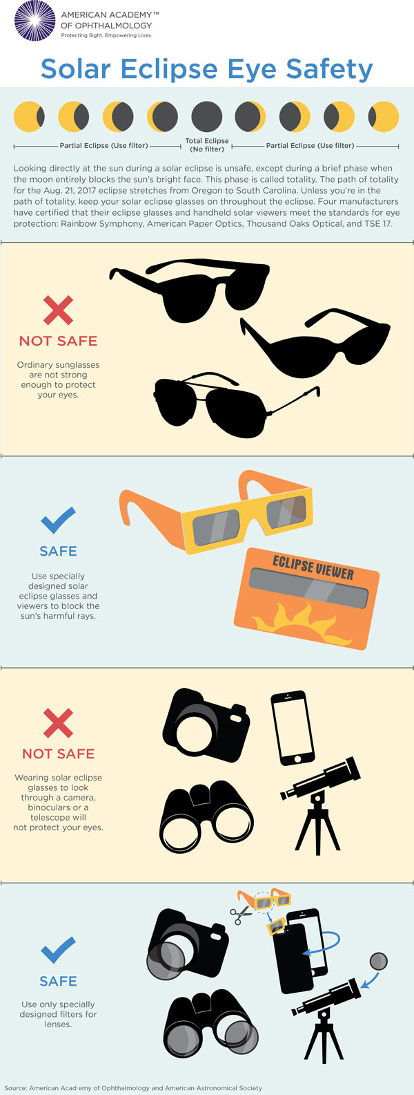 Infographic showing safe eclipse viewing techniques and warning about unsafe viewing practices.