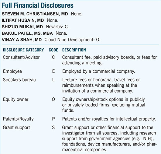 August 2015 Clinical Update Comprehensive Full Financial Disclosures