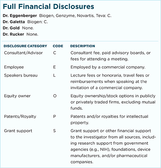 October 2016 Clinical Update Neuro-Ophthalmology Full Financial Disclosures