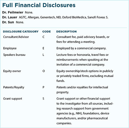 Get Involved in Mission Work: Here Are Your Options and What to Expect—Full Financial Disclosures