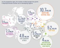 Thumbnail infographic that shows global blindness populations and causes