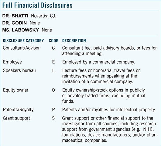 December 2015 Morning Rounds Full Financial Disclosures