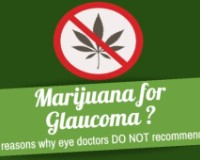 Infographic that shows why eye doctors do not recommend marijuana for glaucoma