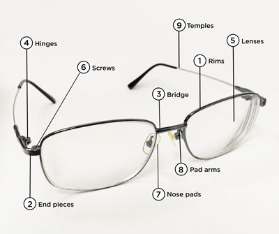 Learn the Nine Essential Parts of Eyeglasses - American Academy of ...