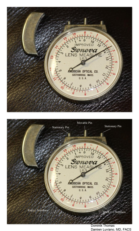 Geneva Lens Clock American Academy Of Ophthalmology