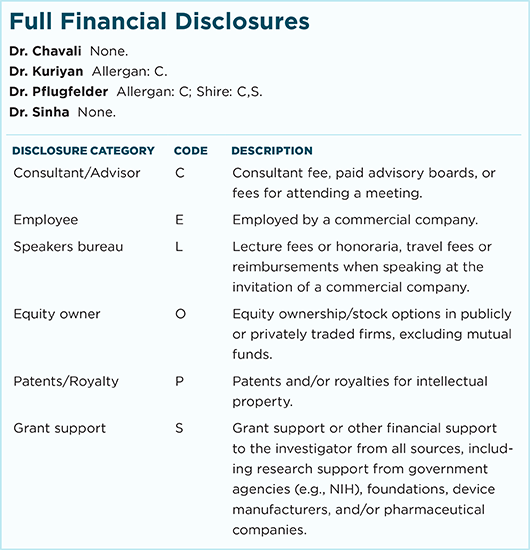May 2017 News in Review Full Financial Disclosures