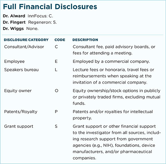 June 2016 Clinical Update Glaucoma Full Financial Disclosures