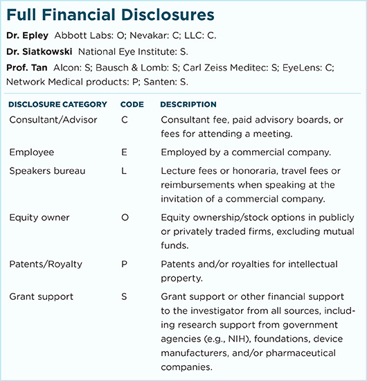 December 2016 Clinical Update Refractive Full Financial Disclosures