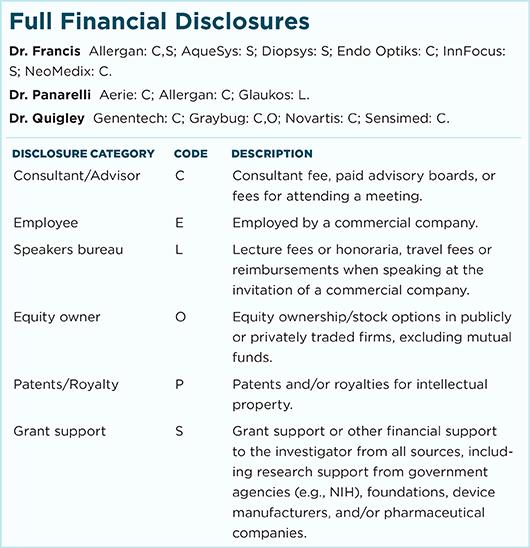 September 2017 Clinical Update Glaucoma Full Financial Disclosures